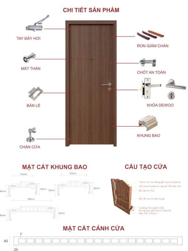 thành phần chính của cửa gỗ nhựa composite hoàn chỉnh