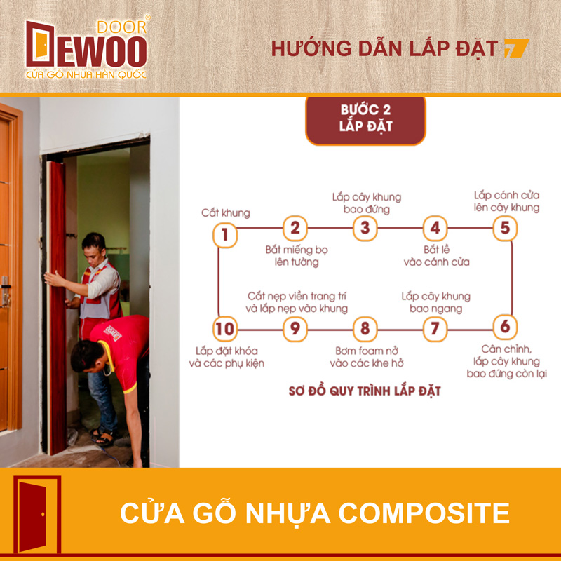 sơ đồ quy trình lắp đặt cửa gỗ nhựa composite
