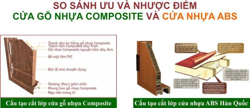 so sánh cửa gỗ nhựa composite và cửa nhựa abs
